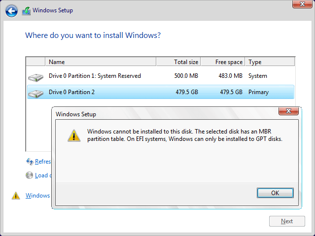Selected Disk is MBR Partition Style