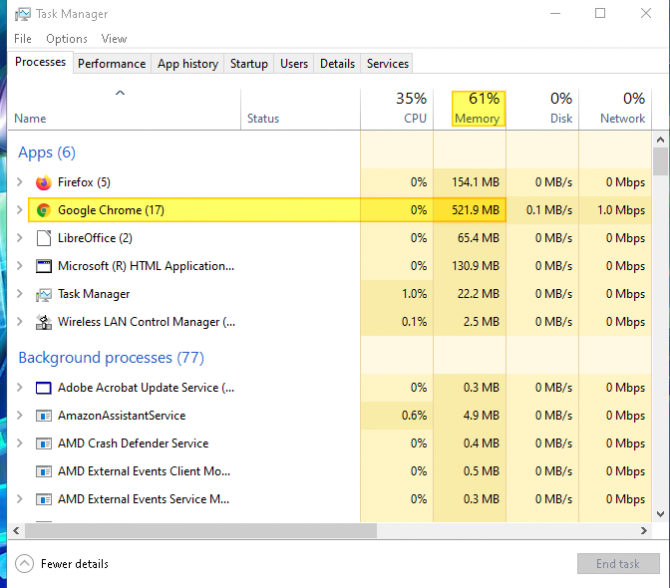 Chrome High Memory Usage Example in Task Manager
