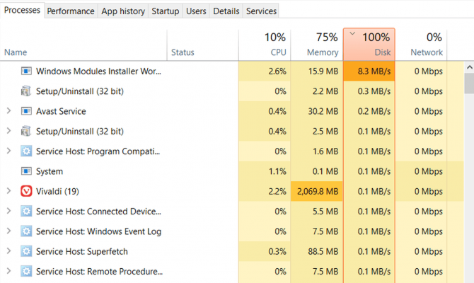 100% Disk Usage as seen in the Task Manager